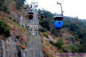 Haridwar Tour And Tourism Pic