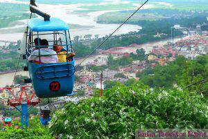 Haridwar Tourism Image